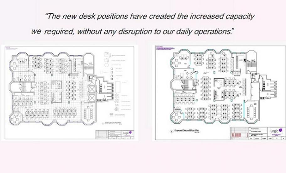 Workspace Optimisation London